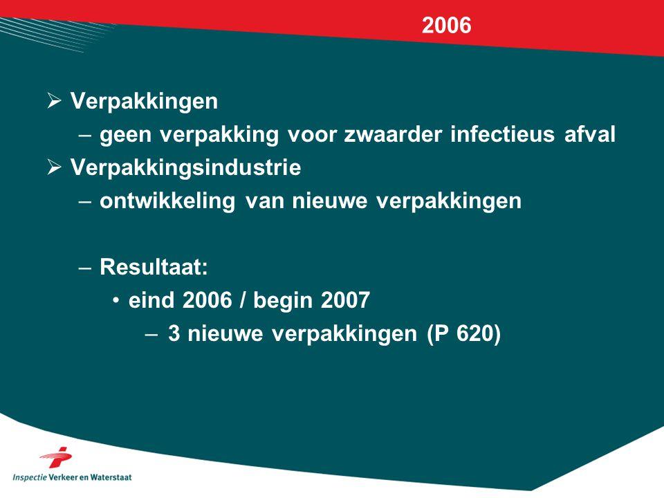 2006  Verpakkingen –geen verpakking voor zwaarder infectieus afval  Verpakkingsindustrie –ontwikkeling van nieuwe verpakkingen –Resultaat: eind 2006