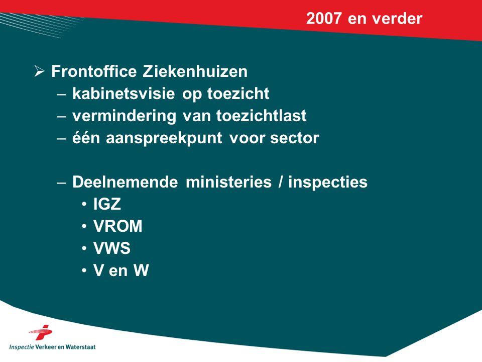 2007 en verder  Frontoffice Ziekenhuizen –kabinetsvisie op toezicht –vermindering van toezichtlast –één aanspreekpunt voor sector –Deelnemende minist