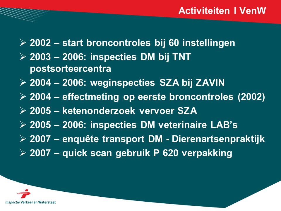 Activiteiten I VenW  2002 – start broncontroles bij 60 instellingen  2003 – 2006: inspecties DM bij TNT postsorteercentra  2004 – 2006: weginspecti