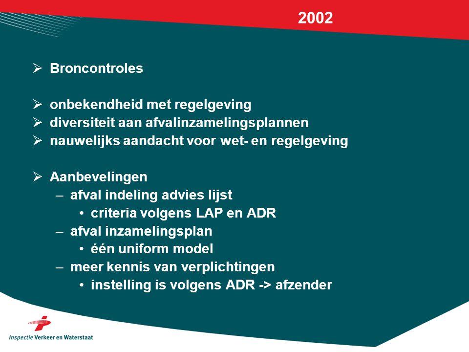 2002  Broncontroles  onbekendheid met regelgeving  diversiteit aan afvalinzamelingsplannen  nauwelijks aandacht voor wet- en regelgeving  Aanbeve