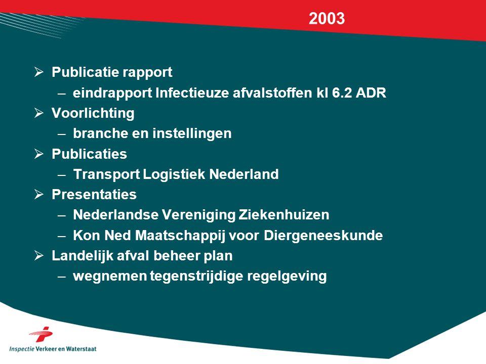 2003  Publicatie rapport –eindrapport Infectieuze afvalstoffen kl 6.2 ADR  Voorlichting –branche en instellingen  Publicaties –Transport Logistiek