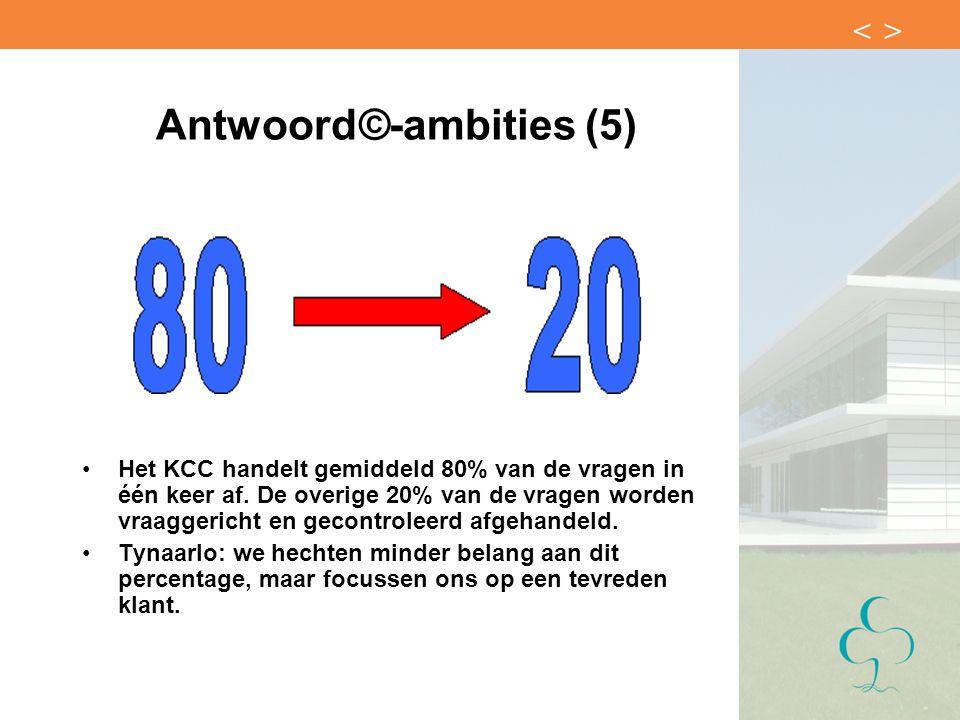 Antwoord©-ambities (5) Het KCC handelt gemiddeld 80% van de vragen in één keer af. De overige 20% van de vragen worden vraaggericht en gecontroleerd a