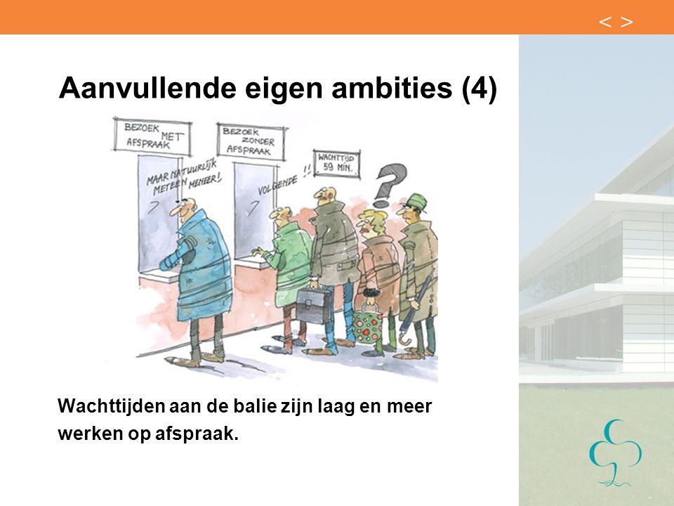 Aanvullende eigen ambities (4) Wachttijden aan de balie zijn laag en meer werken op afspraak.