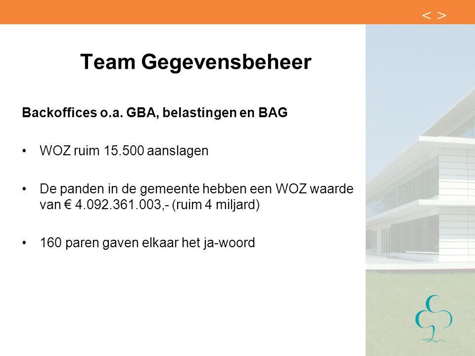 Team Gegevensbeheer Backoffices o.a. GBA, belastingen en BAG WOZ ruim 15.500 aanslagen De panden in de gemeente hebben een WOZ waarde van € 4.092.361.