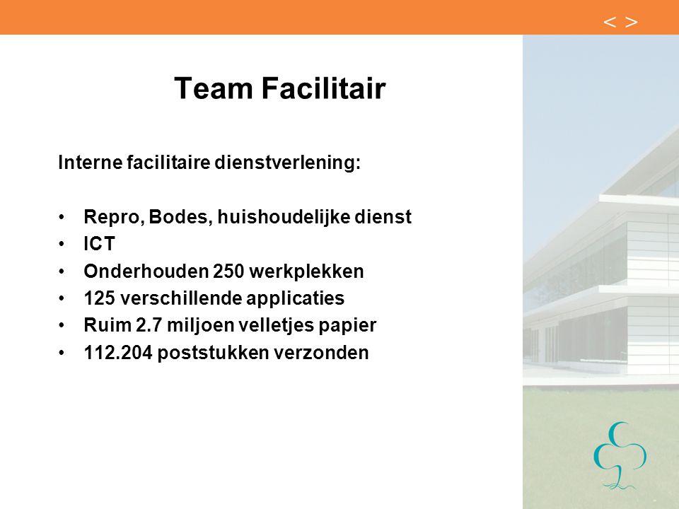 Team Facilitair Interne facilitaire dienstverlening: Repro, Bodes, huishoudelijke dienst ICT Onderhouden 250 werkplekken 125 verschillende applicaties