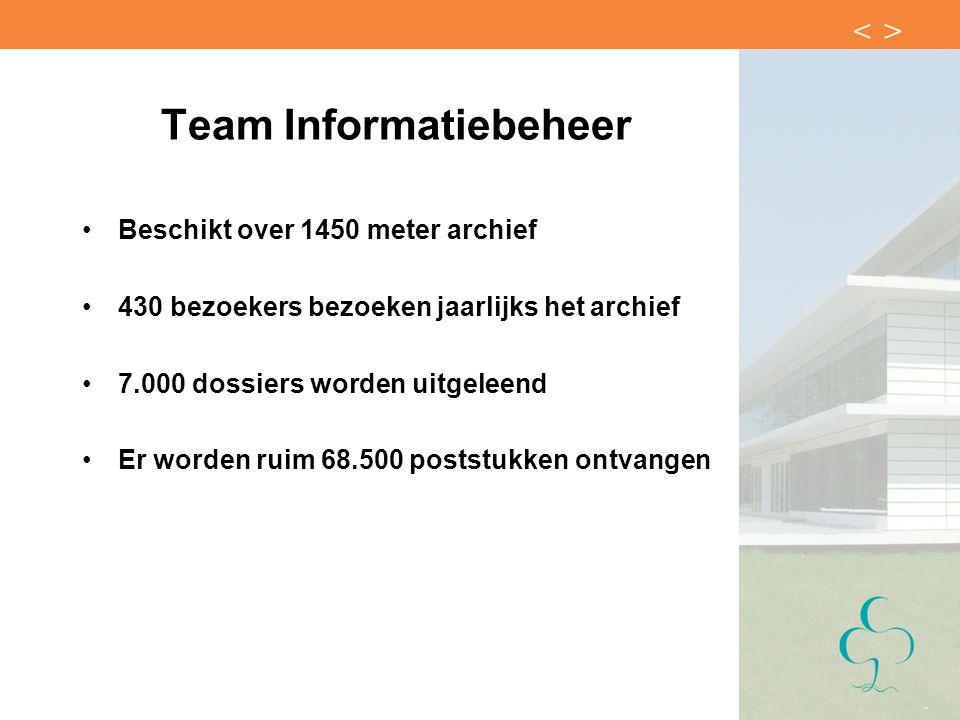 Team Informatiebeheer Beschikt over 1450 meter archief 430 bezoekers bezoeken jaarlijks het archief 7.000 dossiers worden uitgeleend Er worden ruim 68