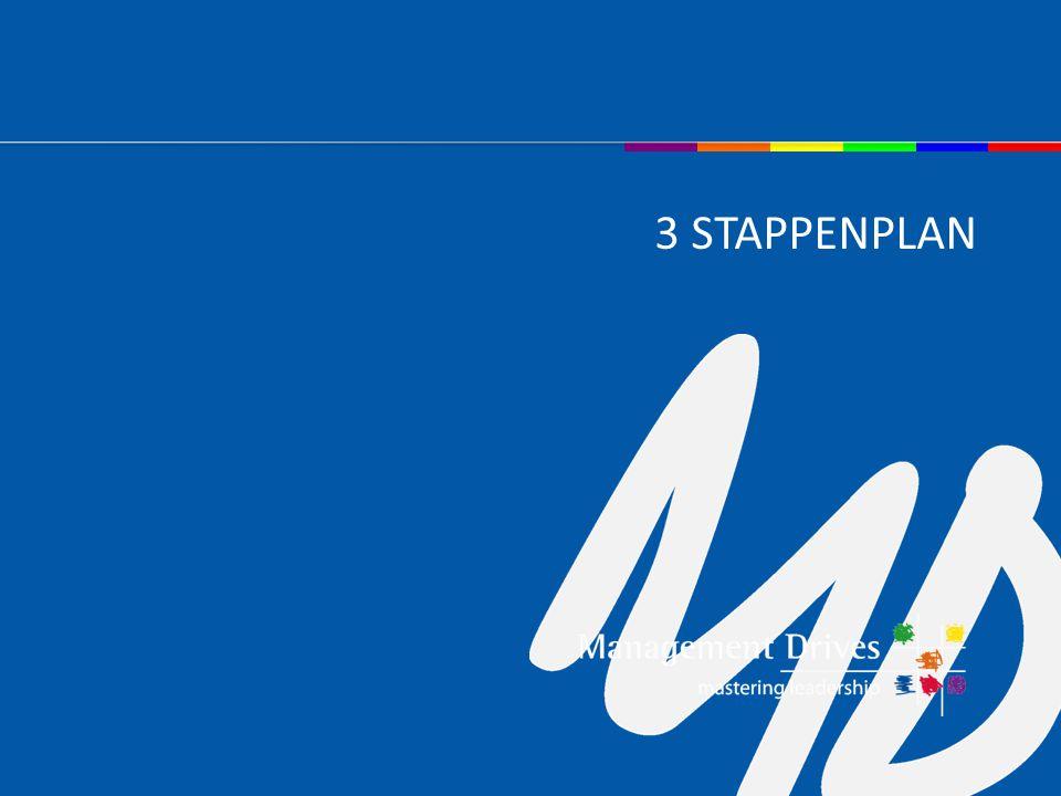3 STAPPENPLAN