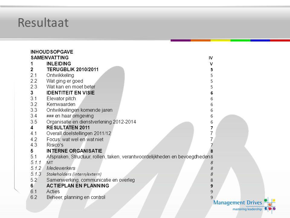 Resultaat INHOUDSOPGAVE SAMENVATTING IV 1INLEIDING V 2TERUGBLIK 2010/2011 5 2.1Ontwikkeling 5 2.2Wat ging er goed 5 2.3Wat kan en moet beter 5 3IDENTI