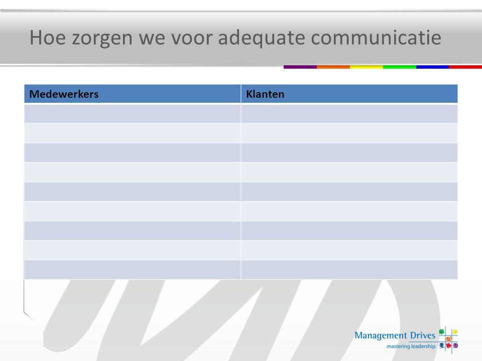Hoe zorgen we voor adequate communicatie MedewerkersKlanten