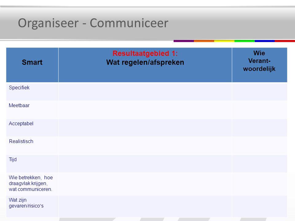 Organiseer - Communiceer Smart Resultaatgebied 1: Wat regelen/afspreken Wie Verant- woordelijk Specifiek Meetbaar Acceptabel Realistisch Tijd Wie betr