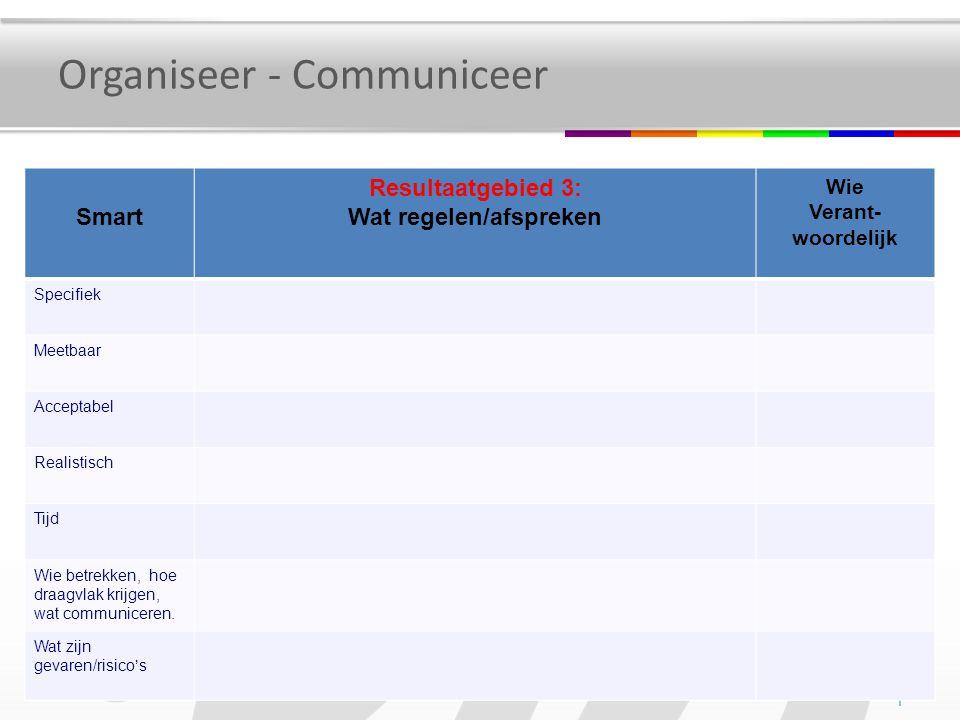 Organiseer - Communiceer Smart Resultaatgebied 3: Wat regelen/afspreken Wie Verant- woordelijk Specifiek Meetbaar Acceptabel Realistisch Tijd Wie betr