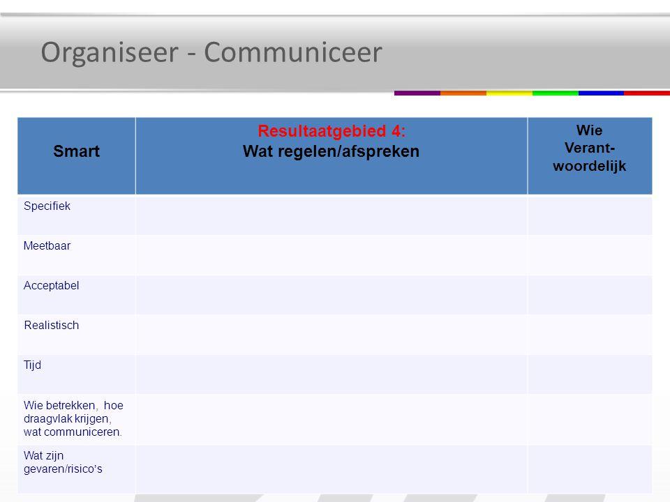 Organiseer - Communiceer Smart Resultaatgebied 4: Wat regelen/afspreken Wie Verant- woordelijk Specifiek Meetbaar Acceptabel Realistisch Tijd Wie betr