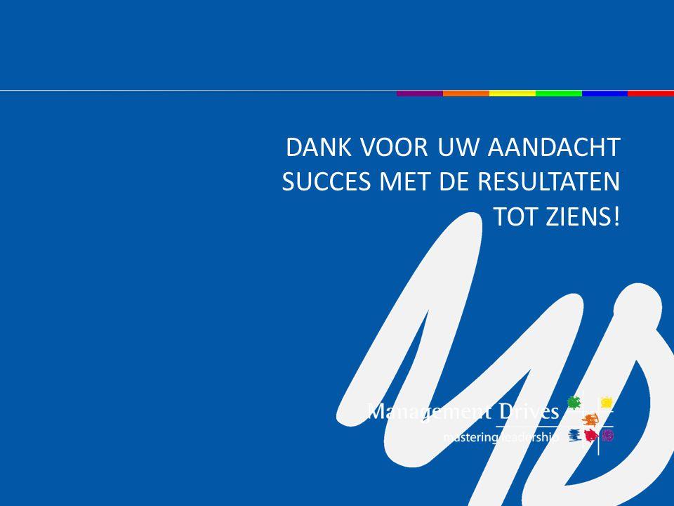 DANK VOOR UW AANDACHT SUCCES MET DE RESULTATEN TOT ZIENS!
