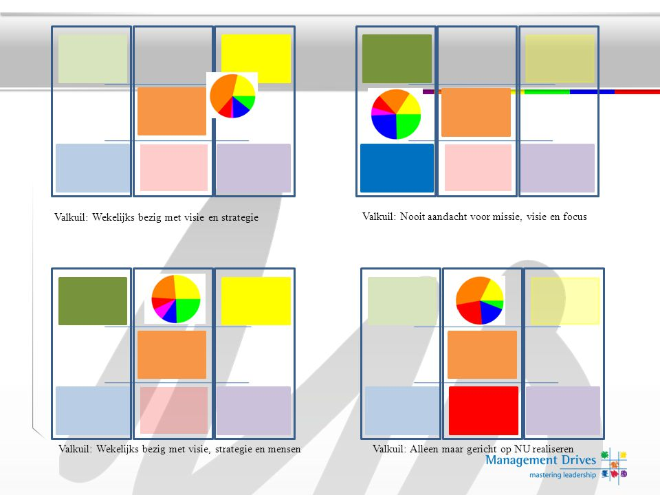 Valkuil: Wekelijks bezig met visie en strategie Valkuil: Nooit aandacht voor missie, visie en focus Valkuil: Wekelijks bezig met visie, strategie en m