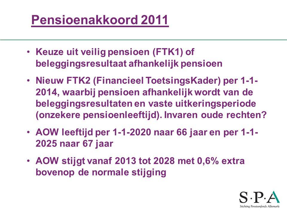 Keuze uit veilig pensioen (FTK1) of beleggingsresultaat afhankelijk pensioen Nieuw FTK2 (Financieel ToetsingsKader) per 1-1- 2014, waarbij pensioen af