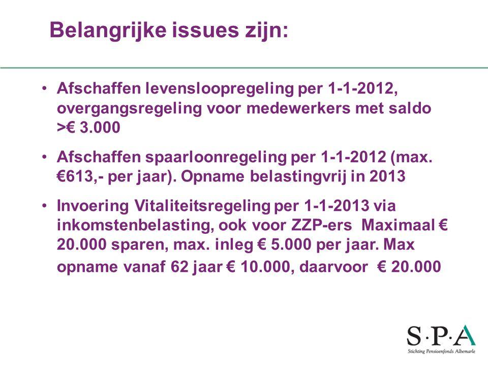 Afschaffen levensloopregeling per 1-1-2012, overgangsregeling voor medewerkers met saldo >€ 3.000 Afschaffen spaarloonregeling per 1-1-2012 (max. €613