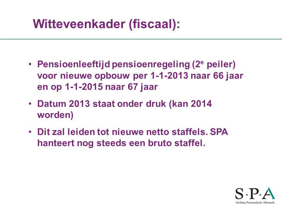 Pensioenleeftijd pensioenregeling (2 e peiler) voor nieuwe opbouw per 1-1-2013 naar 66 jaar en op 1-1-2015 naar 67 jaar Datum 2013 staat onder druk (k