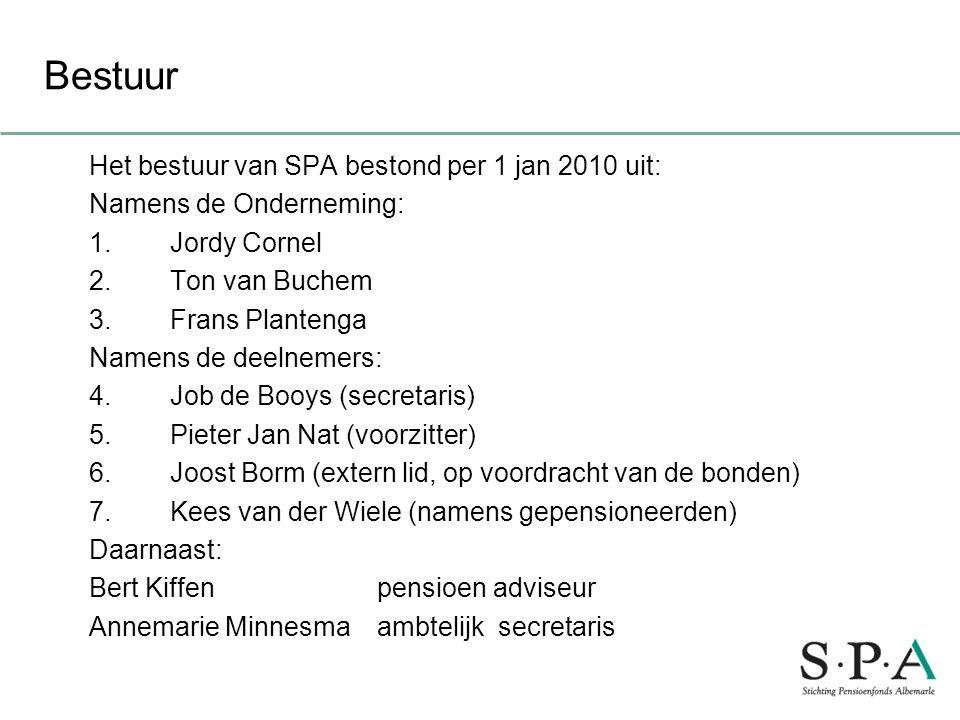 Bestuur Het bestuur van SPA bestond per 1 jan 2010 uit: Namens de Onderneming: 1. Jordy Cornel 2. Ton van Buchem 3. Frans Plantenga Namens de deelneme