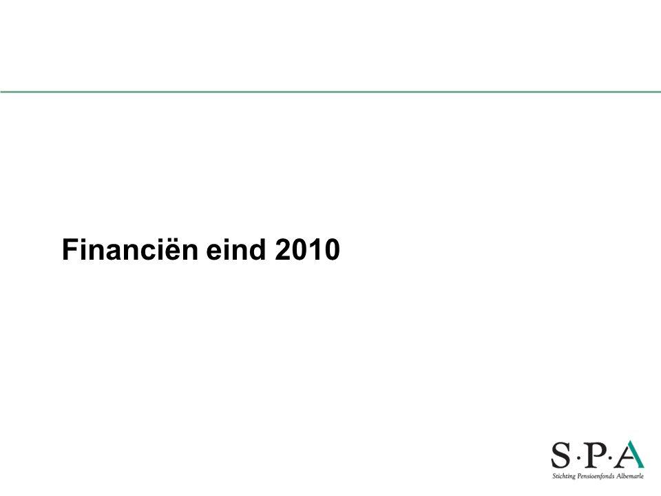 Financiën eind 2010