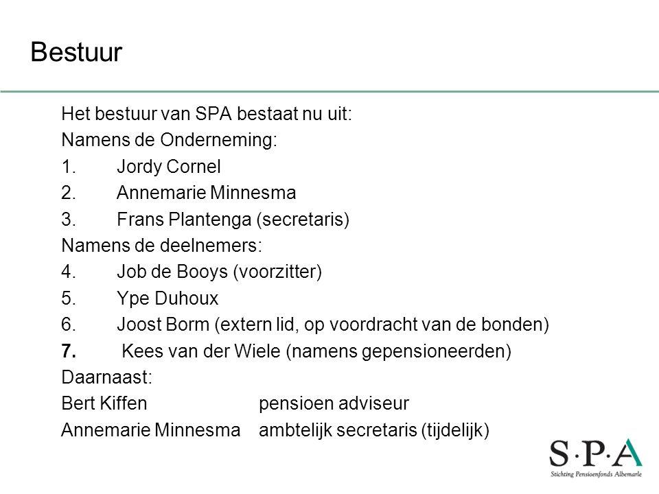 Bestuur Het bestuur van SPA bestaat nu uit: Namens de Onderneming: 1. Jordy Cornel 2. Annemarie Minnesma 3. Frans Plantenga (secretaris) Namens de dee
