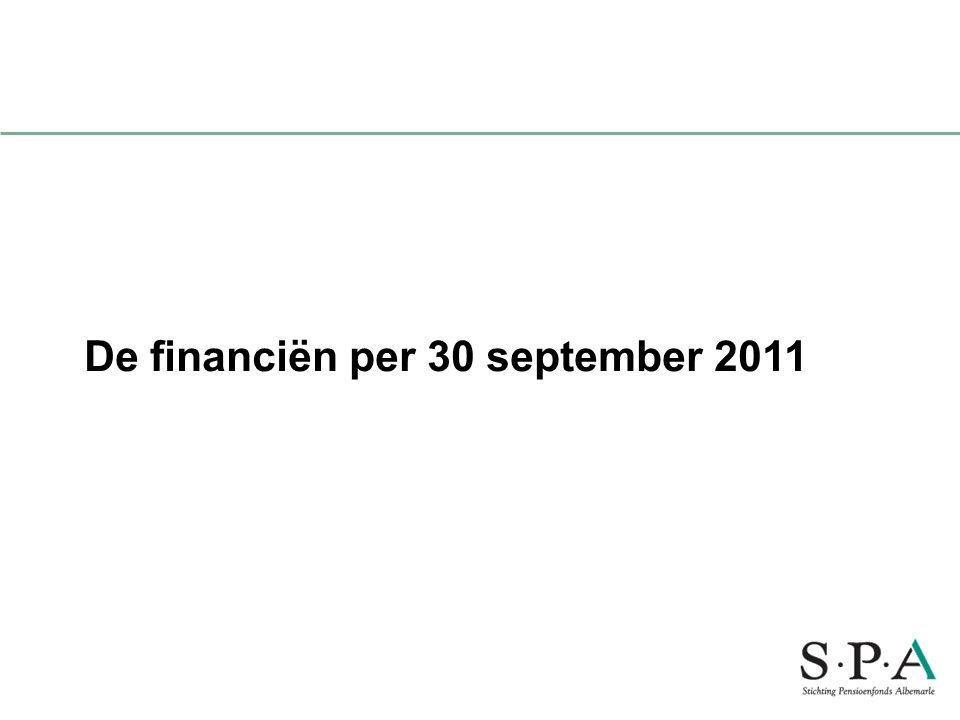 De financiën per 30 september 2011