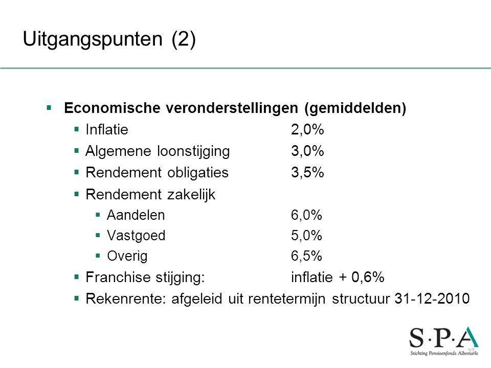 Uitgangspunten (2)  Economische veronderstellingen (gemiddelden)  Inflatie 2,0%  Algemene loonstijging3,0%  Rendement obligaties3,5%  Rendement z
