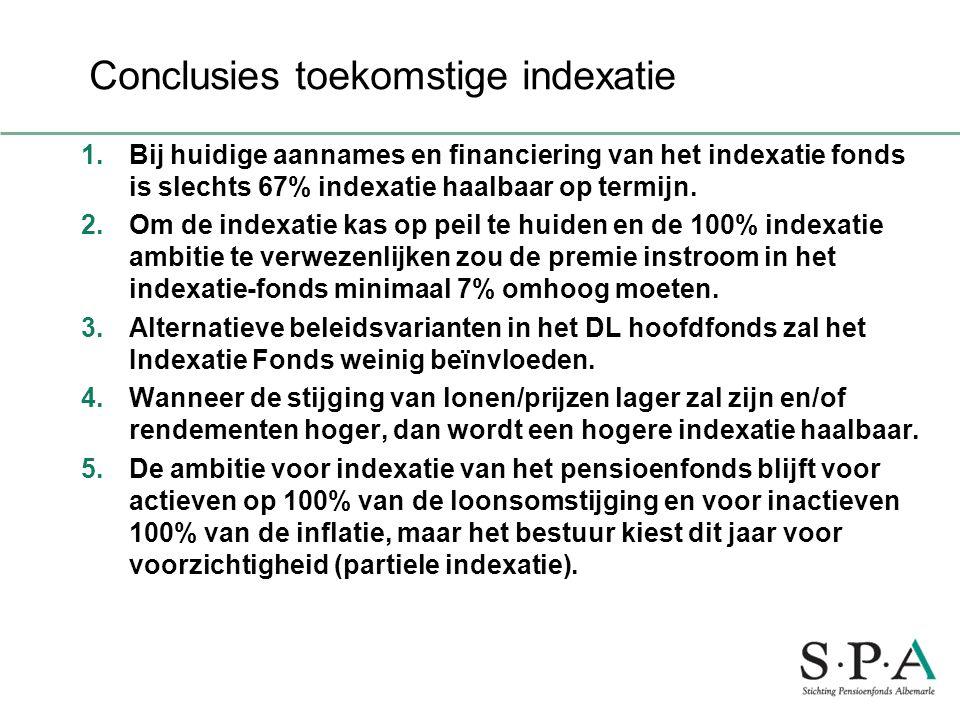 Conclusies toekomstige indexatie 1.Bij huidige aannames en financiering van het indexatie fonds is slechts 67% indexatie haalbaar op termijn. 2.Om de