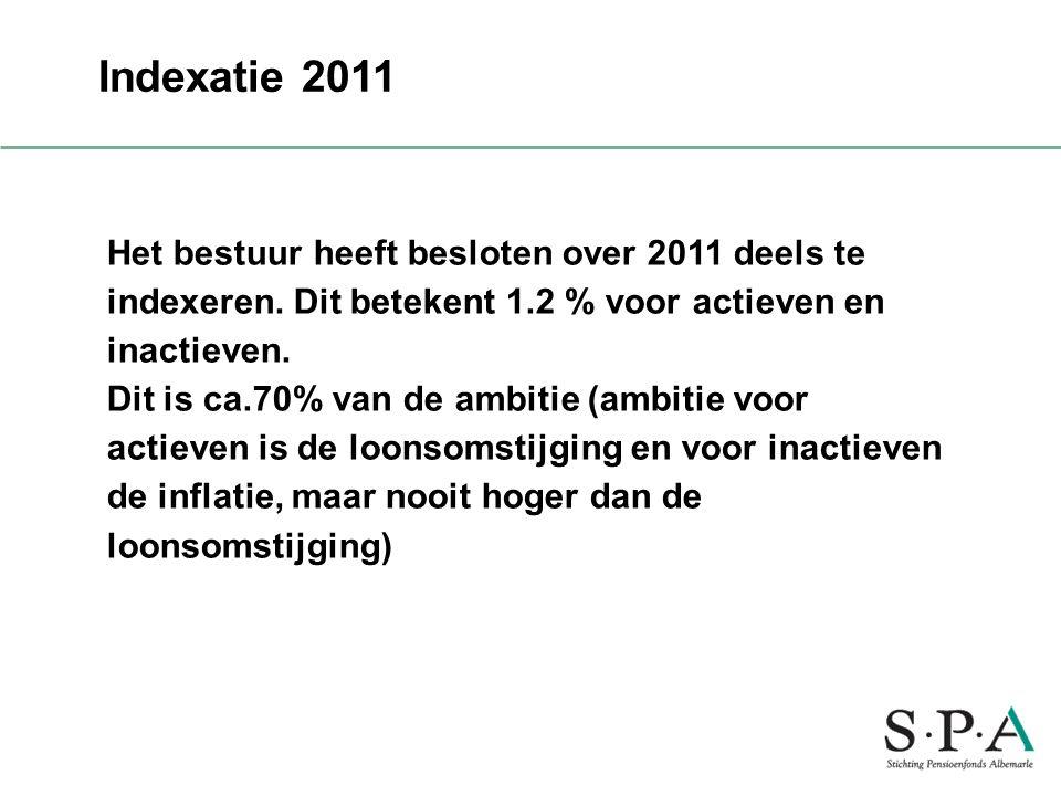 Het bestuur heeft besloten over 2011 deels te indexeren. Dit betekent 1.2 % voor actieven en inactieven. Dit is ca.70% van de ambitie (ambitie voor ac