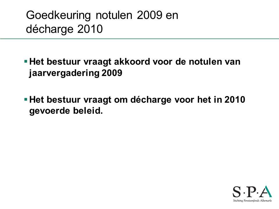 Goedkeuring notulen 2009 en décharge 2010  Het bestuur vraagt akkoord voor de notulen van jaarvergadering 2009  Het bestuur vraagt om décharge voor