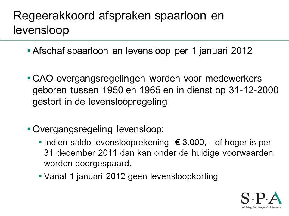 Regeerakkoord afspraken spaarloon en levensloop  Afschaf spaarloon en levensloop per 1 januari 2012  CAO-overgangsregelingen worden voor medewerkers