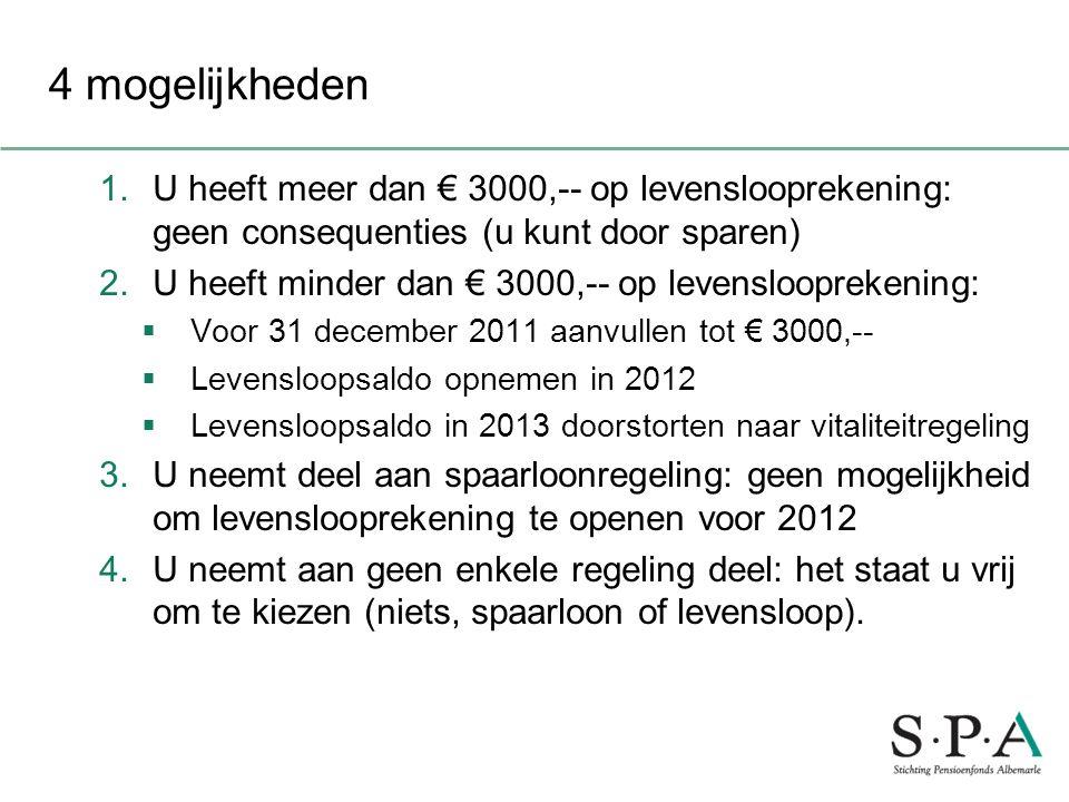 4 mogelijkheden 1.U heeft meer dan € 3000,-- op levenslooprekening: geen consequenties (u kunt door sparen) 2.U heeft minder dan € 3000,-- op levenslo