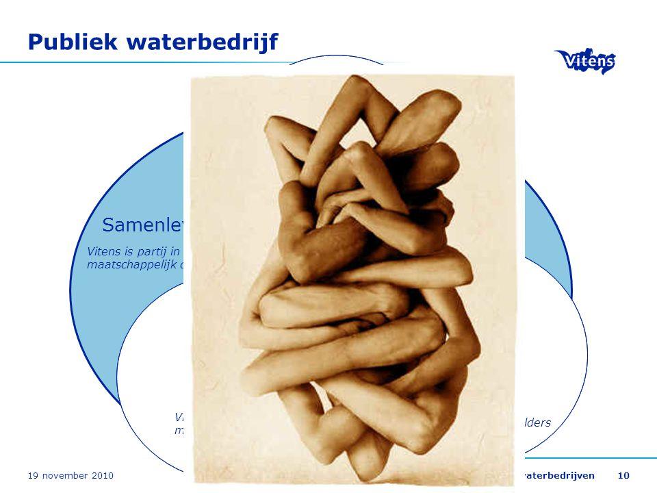 19 november 2010Platform OR'en waterbedrijven10 Overheid/ politiek Publiek waterbedrijf Klanten Aandeel- houders Samenleving Vitens is partij in het m