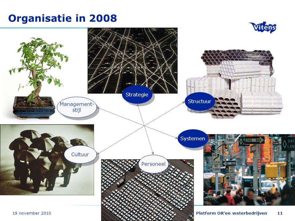 19 november 2010Platform OR'en waterbedrijven11 Organisatie in 2008 Strategie Management- stijl Management- stijl Cultuur Personeel Systemen Structuur
