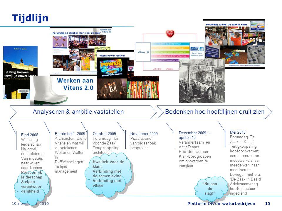 19 november 2010Platform OR'en waterbedrijven15 Tijdlijn Eind 2008 Wisseling leiderschap Na groei, consolideren Van moeten, naar willen, naar kunnen P