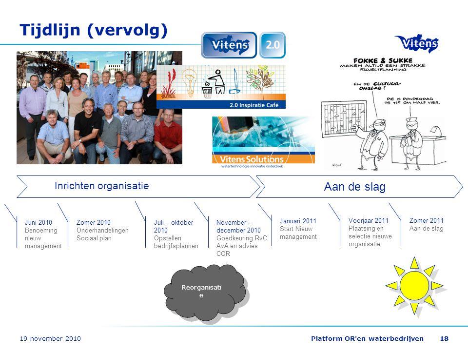 19 november 2010Platform OR'en waterbedrijven18 Tijdlijn (vervolg) Zomer 2010 Onderhandelingen Sociaal plan Juli – oktober 2010 Opstellen bedrijfsplan