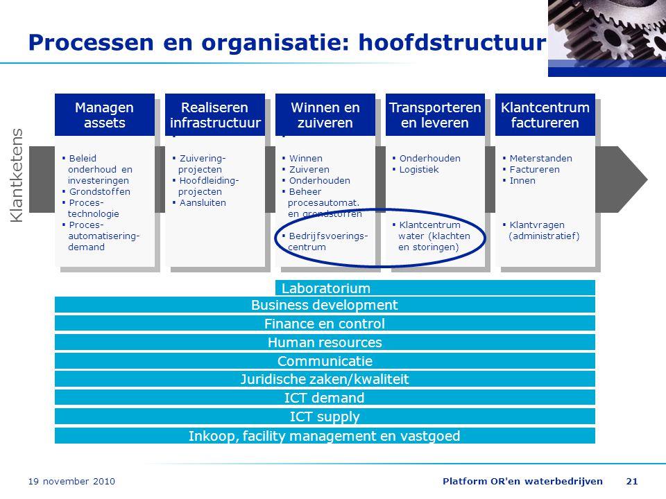 19 november 2010Platform OR'en waterbedrijven21 Processen en organisatie: hoofdstructuur  Onderhouden  Logistiek  Klantcentrum water (klachten en s