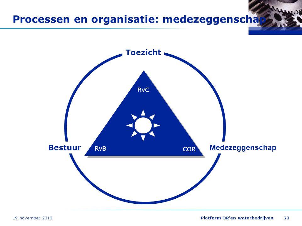 19 november 2010Platform OR'en waterbedrijven22 Processen en organisatie: medezeggenschap Toezicht Medezeggenschap Bestuur RvB COR RvC