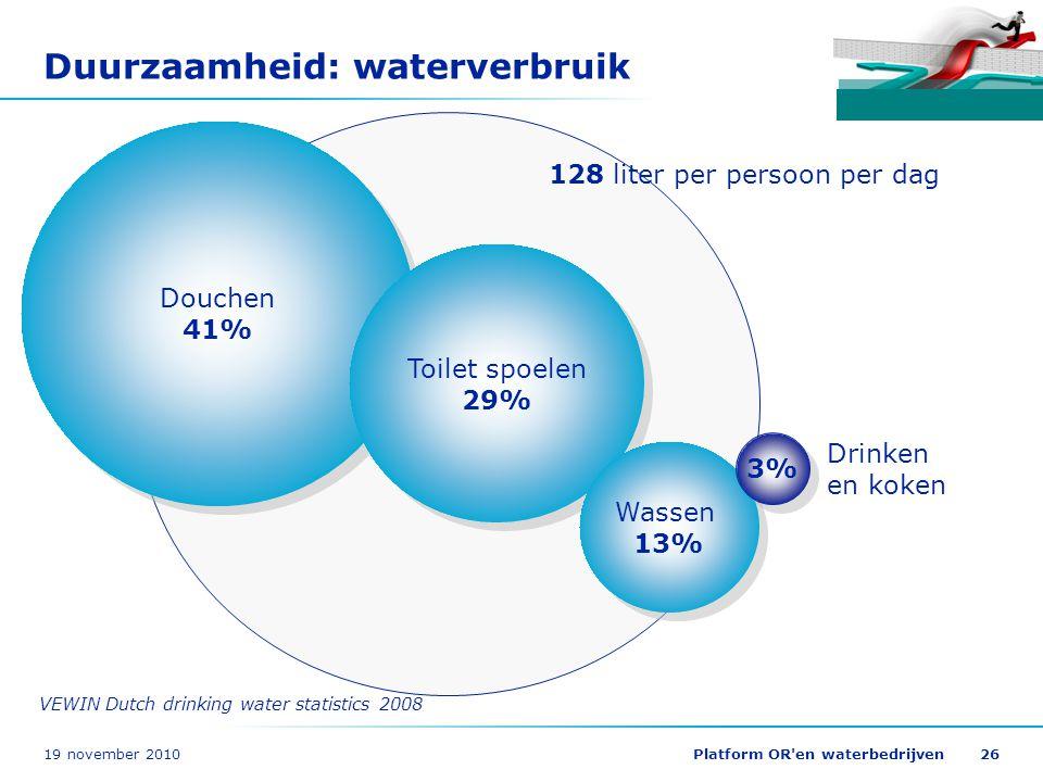 19 november 2010Platform OR'en waterbedrijven26 Duurzaamheid: waterverbruik Douchen 41% Douchen 41% Toilet spoelen 29% Toilet spoelen 29% Wassen 13% W