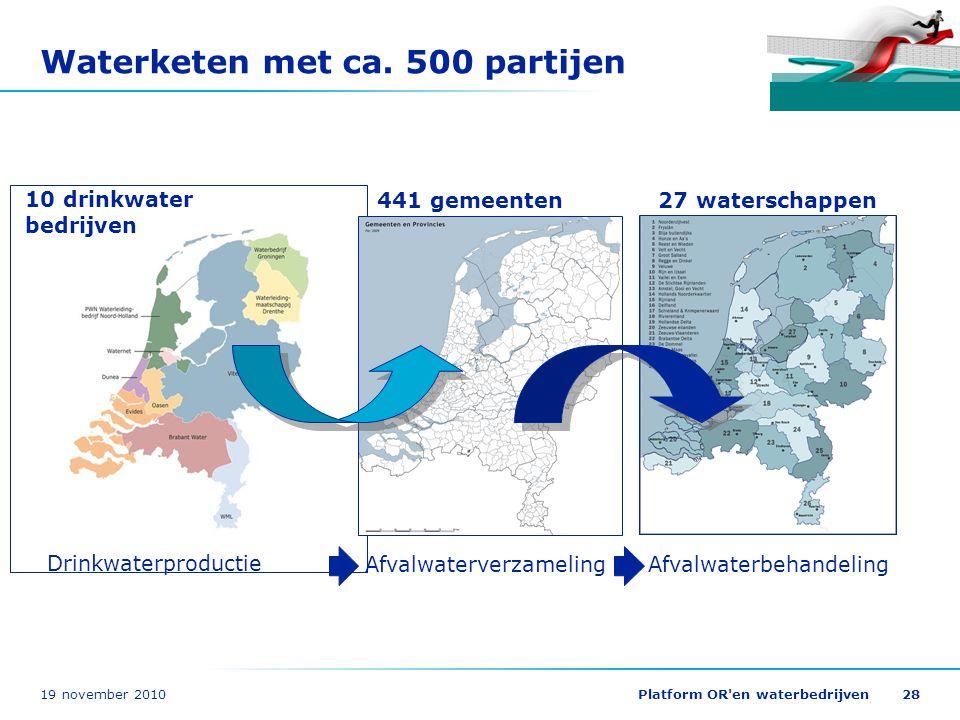19 november 2010Platform OR'en waterbedrijven28 10 drinkwater bedrijven Waterketen met ca. 500 partijen 27 waterschappen441 gemeenten Drinkwaterproduc
