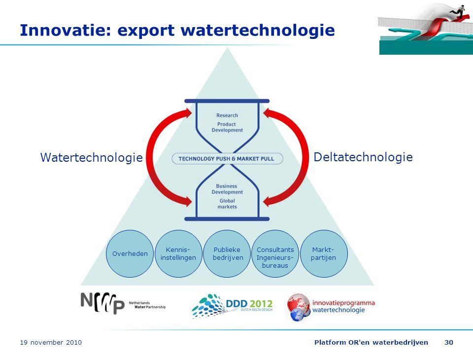 19 november 2010Platform OR'en waterbedrijven30 Innovatie: export watertechnologie Overheden Kennis- instellingen Markt- partijen Publieke bedrijven C