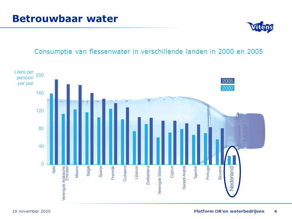19 november 2010Platform OR en waterbedrijven27 Duurzaamheid: achter de watermeter Infrastructuur op wijkniveau Op wijkniveau realiseerbaar door warmte-koude-opslag Vergisting restafval uit zuivering Terugwinning van warmte uit afvalwater > wijkverwarming Duurzaamheidswinst voor de maatschappij Micro-waterketen Inzet op zuivering in huis, doel is hergebruik van water + energie Duurzaamheidswinst o.a.
