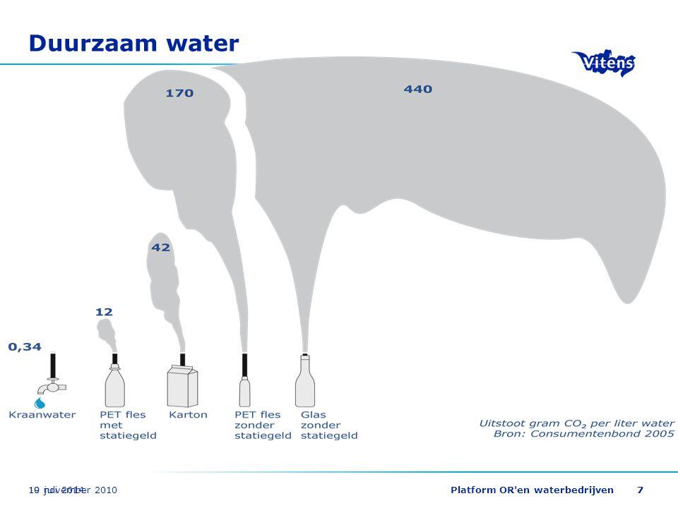 19 november 2010Platform OR en waterbedrijven28 10 drinkwater bedrijven Waterketen met ca.