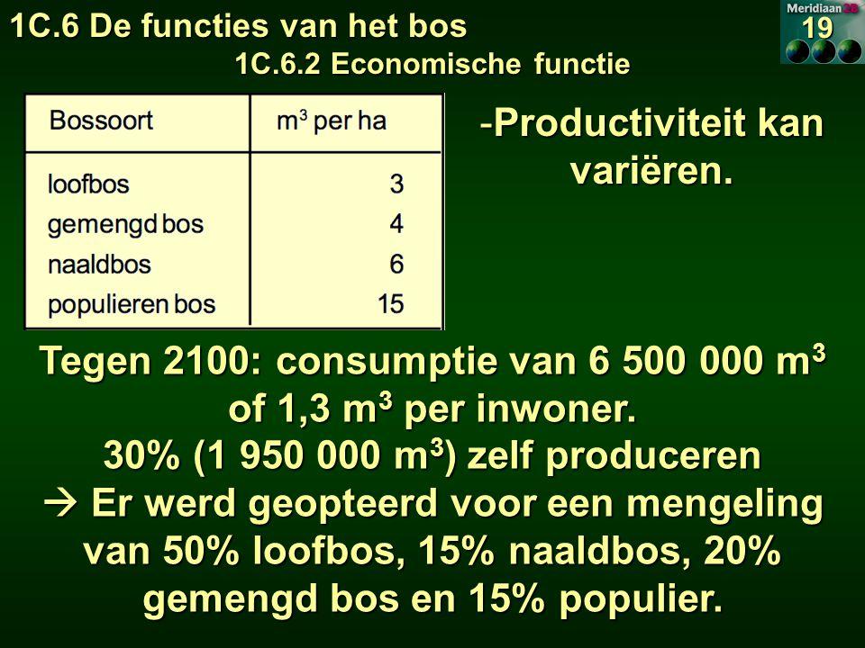 1C.6 De functies van het bos 1C.6.2 Economische functie 19 -Productiviteit kan variëren.