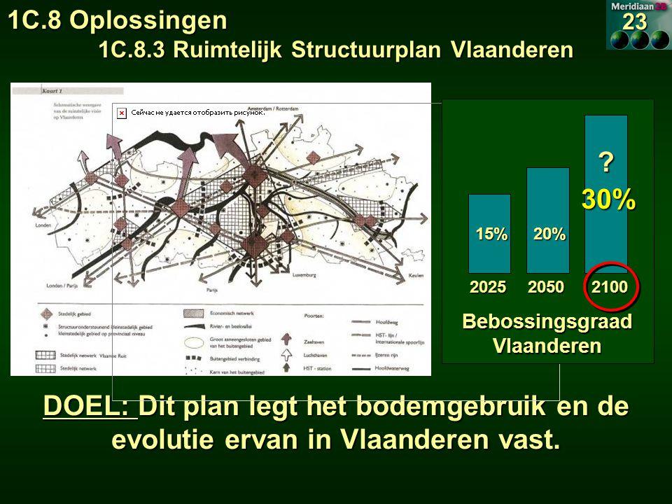 1C.8 Oplossingen 1C.8.3 Ruimtelijk Structuurplan Vlaanderen 23 DOEL: Dit plan legt het bodemgebruik en de evolutie ervan in Vlaanderen vast.