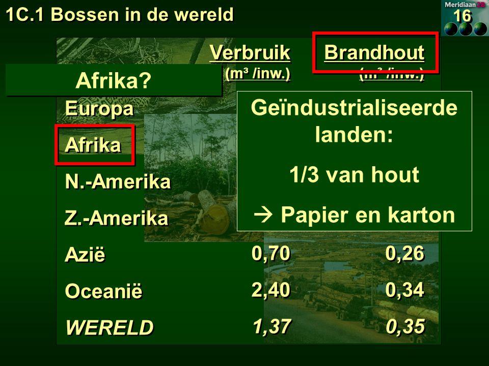 Regio Europa Afrika N.-Amerika Z.-Amerika Azië Oceanië WERELD Regio Europa Afrika N.-Amerika Z.-Amerika Azië Oceanië WERELD Verbruik (m³ /inw.) 1,66 1,81 3,38 2,34 0,70 2,40 1,37 Verbruik (m³ /inw.) 1,66 1,81 3,38 2,34 0,70 2,40 1,37 Brandhout (m³ /inw.) 0,11 0,81 0,38 0,81 0,26 0,34 0,35 Brandhout (m³ /inw.) 0,11 0,81 0,38 0,81 0,26 0,34 0,35 Afrika.