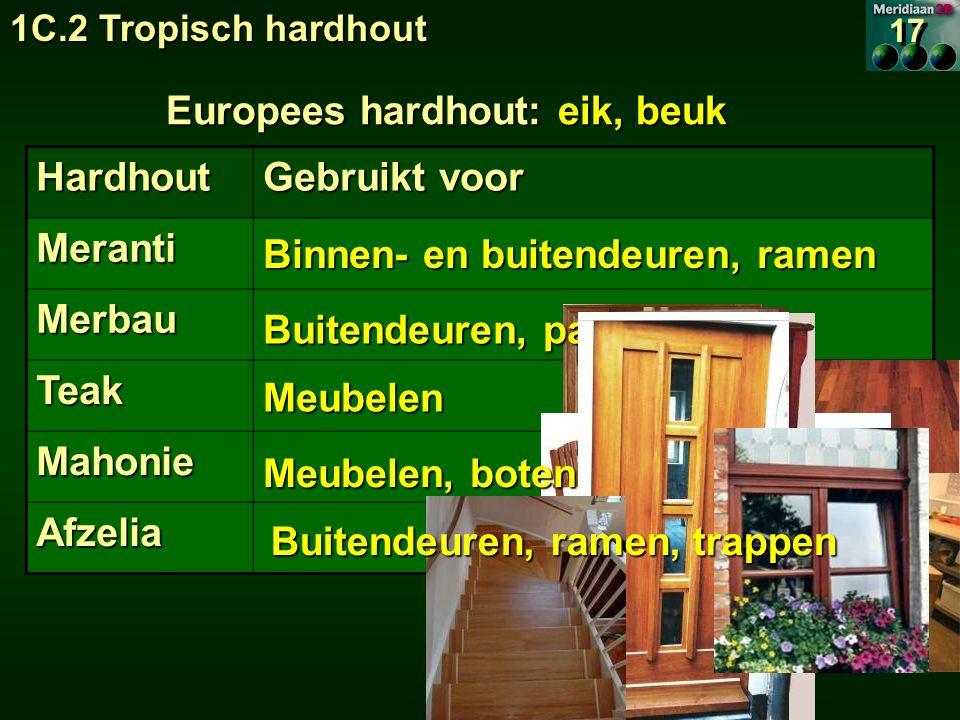 Europees hardhout: Europees hardhout: eik, beuk Hardhout Gebruikt voor Meranti Merbau Teak Mahonie Afzelia Binnen- en buitendeuren, ramen Buitendeuren, parketvloeren Meubelen Meubelen, boten Buitendeuren, ramen, trappen 17 1C.2 Tropisch hardhout