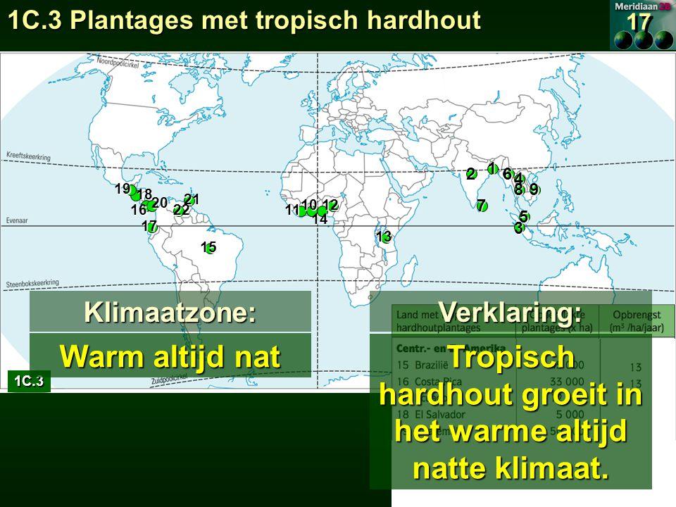 1 2 3 4 5 6 7 89 10 11 12 13 14 15 16 17 18 19 20 21 22 1C.3 Klimaatzone: Warm altijd nat Verklaring: Tropisch hardhout groeit in het warme altijd natte klimaat.