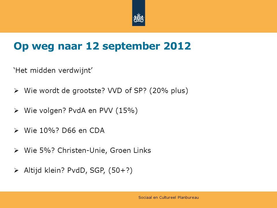 Op weg naar 12 september 2012 'Het midden verdwijnt'  Wie wordt de grootste.