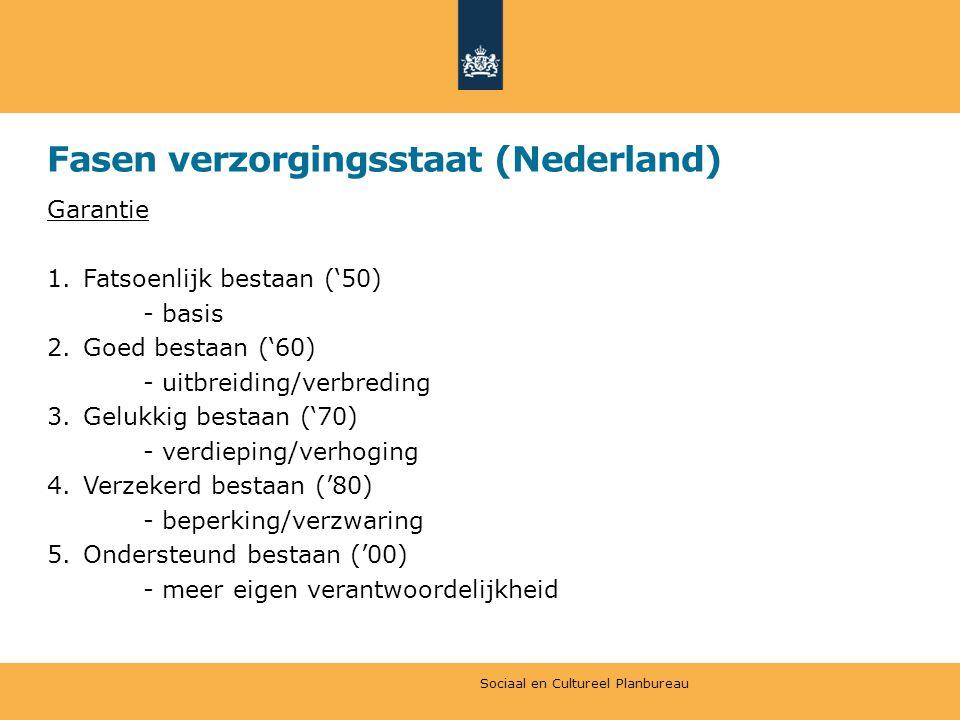 Fasen verzorgingsstaat (Nederland) Garantie 1.Fatsoenlijk bestaan ('50) - basis 2.Goed bestaan ('60) - uitbreiding/verbreding 3.