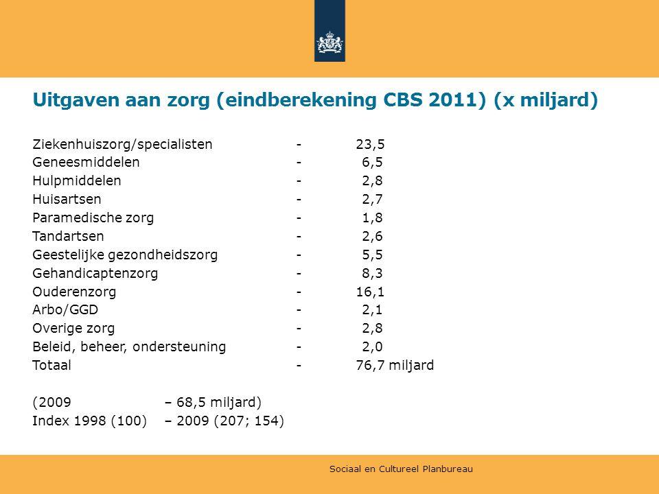 Uitgaven aan zorg (eindberekening CBS 2011) (x miljard) Ziekenhuiszorg/specialisten- 23,5 Geneesmiddelen-6,5 Hulpmiddelen-2,8 Huisartsen-2,7 Paramedische zorg-1,8 Tandartsen-2,6 Geestelijke gezondheidszorg-5,5 Gehandicaptenzorg-8,3 Ouderenzorg- 16,1 Arbo/GGD-2,1 Overige zorg -2,8 Beleid, beheer, ondersteuning-2,0 Totaal- 76,7 miljard (2009 – 68,5 miljard) Index 1998 (100) – 2009 (207; 154) Sociaal en Cultureel Planbureau